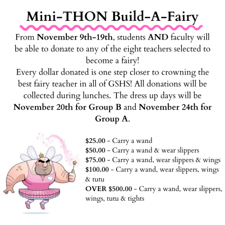 Mini-THON Build-a-Fairy (1)